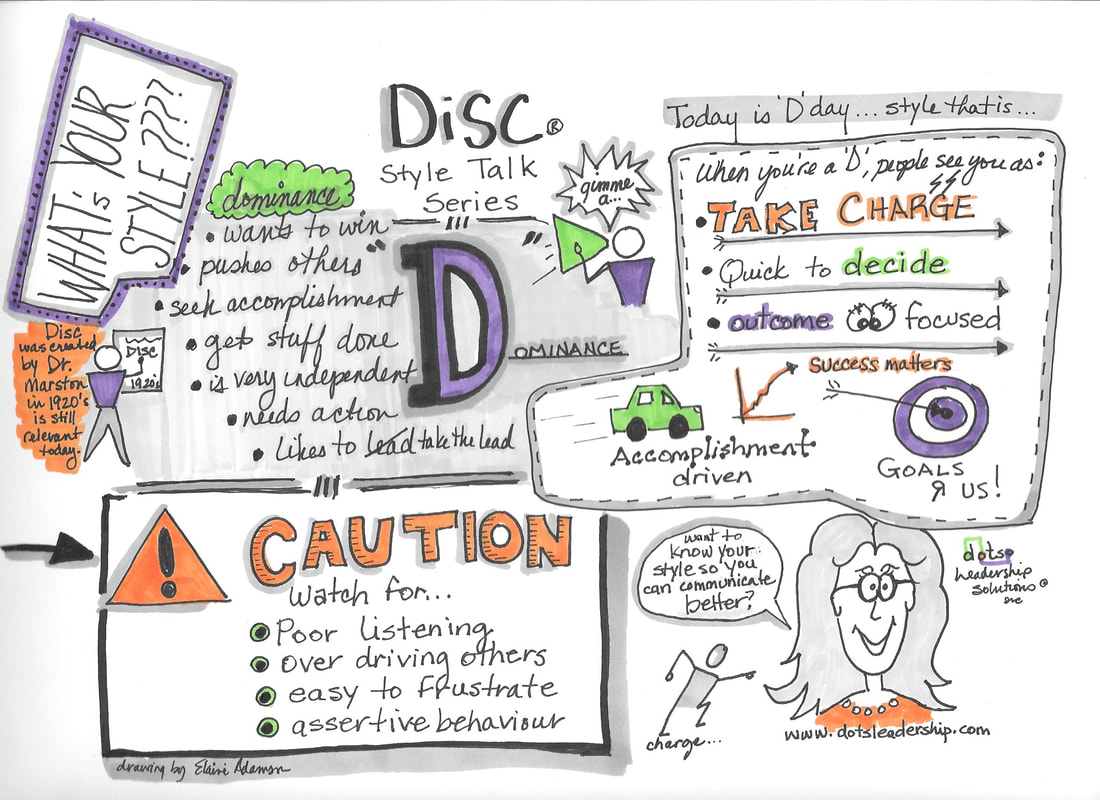 Sketchnote DiSC Behavioural Style 'D'
